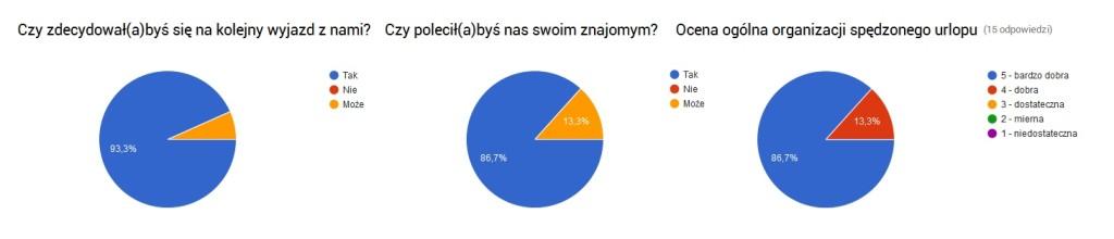 ankieta_zillertal